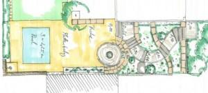 Gartenzugang am Hang, Sitzrondell