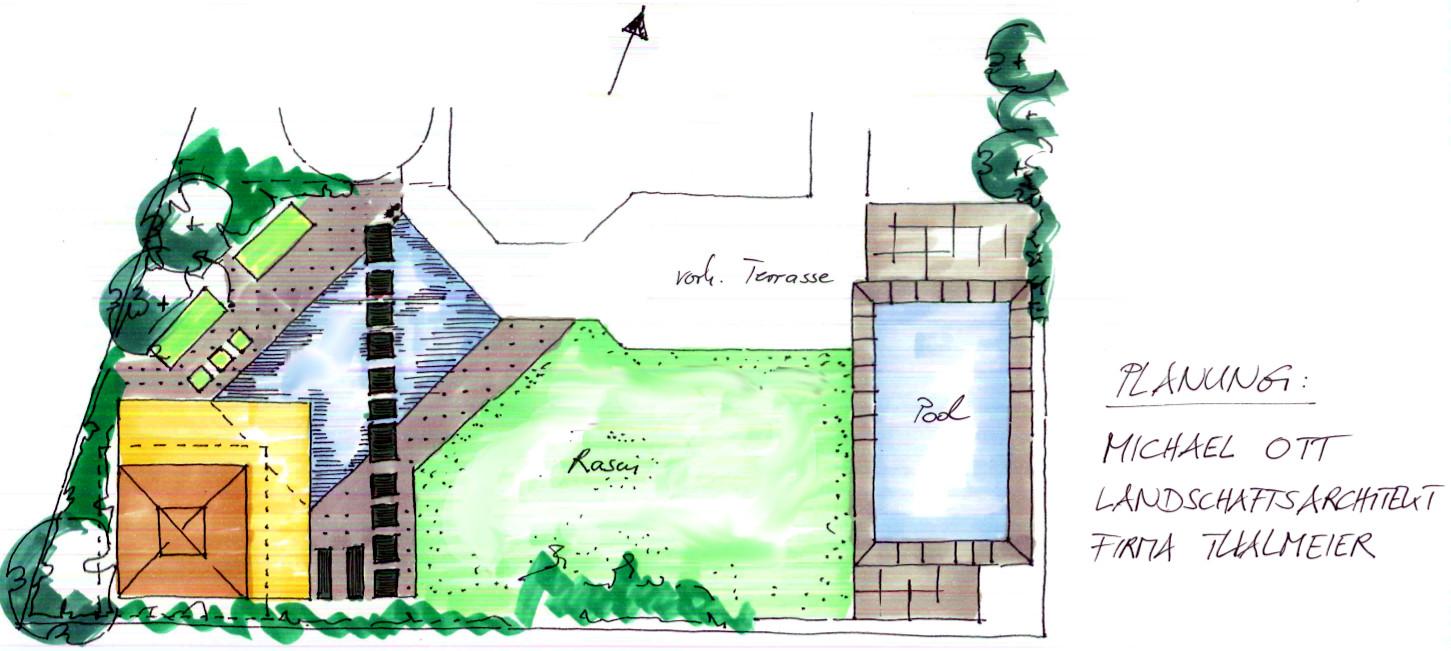 Gartenoase mit formaler Teichanlage
